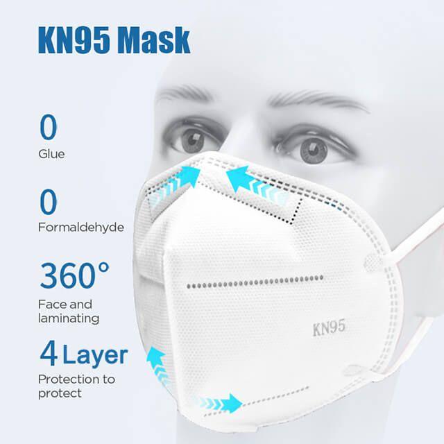 4-Layer KN95 Respirator Face Mask - 20Pcs+